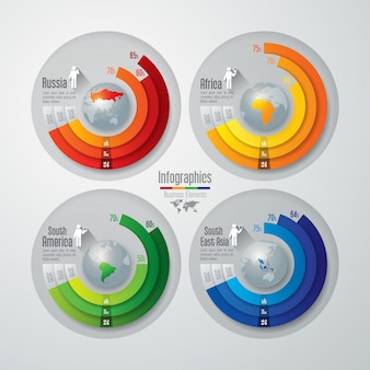 Kolorowe elementy wykresów dla rosji, afryki i azji południowo-wschodniej