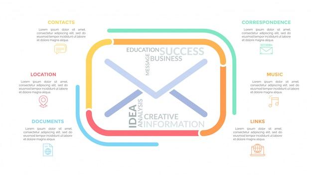 Kolorowe linie tworzące symbol koperty z chmurą słowa wewnątrz niej otoczone piktogramami i polami tekstowymi. pojęcie wiadomości i komunikacji.