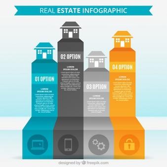 Kolorowe nieruchomości infografika