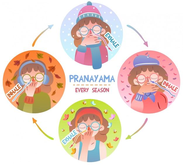 Kolorowe słodkie instrukcje pranayama. praktykowanie praktyki duchowej o każdej porze roku: zima, wiosna, lato, jesień. ilustracja na białym tle dla miłośników ćwiczeń oddechowych z jogi.