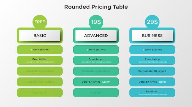 Kolorowe zaokrąglone tabele cenowe z listą zawartych opcji. wybór funkcji konta lub planu subskrypcji. prosty szablon projektu plansza. ilustracja wektorowa płaskie na stronie internetowej, stronie internetowej.