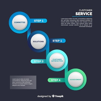 Kolorowy infographic gradientu płaski projekt