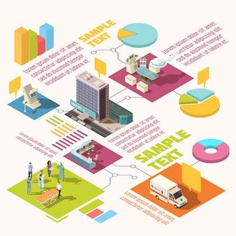 Kolorowy izometryczny szpital infografiki z przykładowy tekst