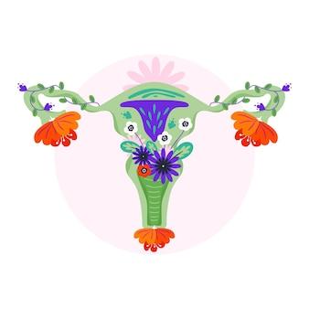 Kolorowy kwiatowy żeński układ rozrodczy