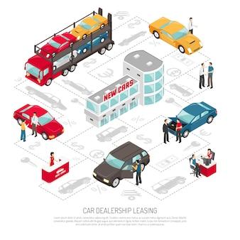 Kolorowy leasing samochodów dealera infographic