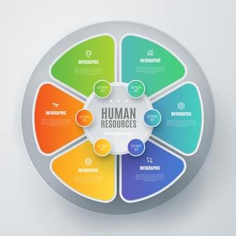Kolorowy plansza zasobów ludzkich ze szczegółami