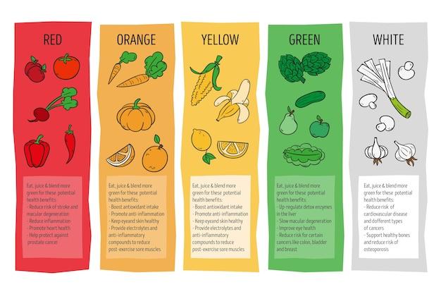 Kolorowy plansza ze zdrową świeżą żywnością