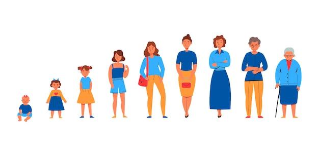Kolorowy płaski zestaw ikon przedstawiający kobiety z różnych pokoleń na białym tle