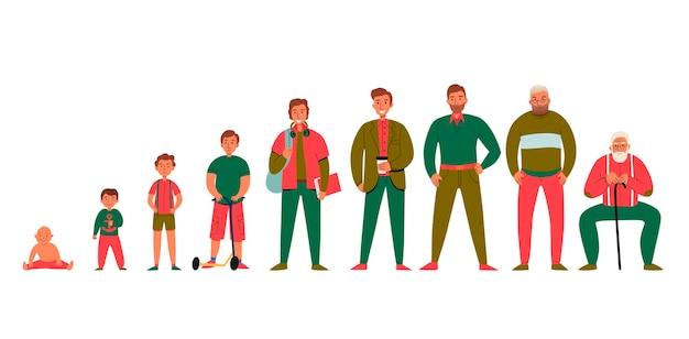 Kolorowy płaski zestaw ikon przedstawiający mężczyzn z różnych pokoleń na białym tle