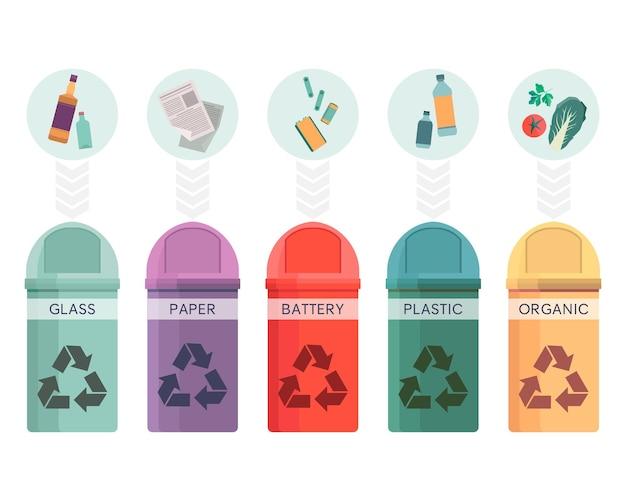 Kolorowy zbiór pojemników na śmieci. zestaw pojemników do recyklingu na posortowane odpady szklane, papier, baterie, plastik i odpady organiczne