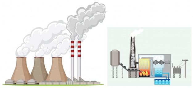 Komin fabryczny wytwarza dym