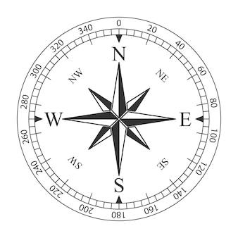 Kompas magnetyczny róży wiatrów