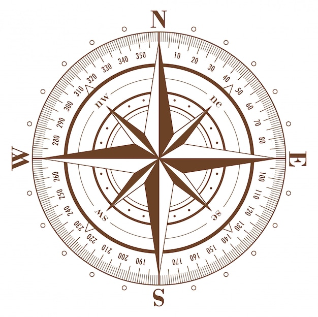 Kompas róża