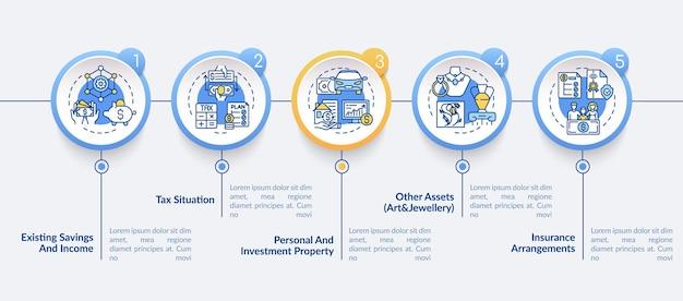 Kompleksowy plan finansowy wektor infographic szablon. elementy projektu prezentacji nieruchomości, zasobów artystycznych. wizualizacja danych w 5 krokach. wykres osi czasu procesu. układ przepływu pracy z ikonami liniowymi