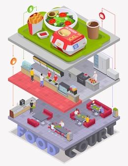 Kompozycja izometryczna food courtu z zestawem piętrowych platform ze zdjęciami posiłków i widokami na kryty lokal indoor