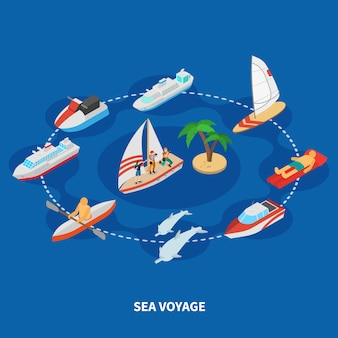 Kompozycja izometryczna sea voyage