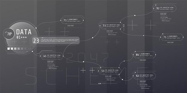 Kompozycja komputerowego interfejsu hud z architekturą kodowania.