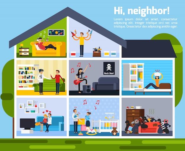 Kompozycja konfliktów sąsiadów
