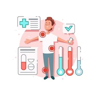 Kompozycja leku online z ludzkim charakterem pacjenta z plamami i wynikami badań kontrolnych