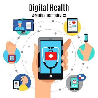 Kompozycja płaska cyfrowych technologii medycznych