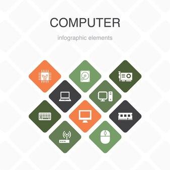 Komputer infografika 10 opcja kolor projekt. proste ikony procesora, laptopa, klawiatury, dysku twardego