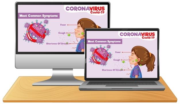 Komputer z informacjami o covid-19 na ekranie pulpitu