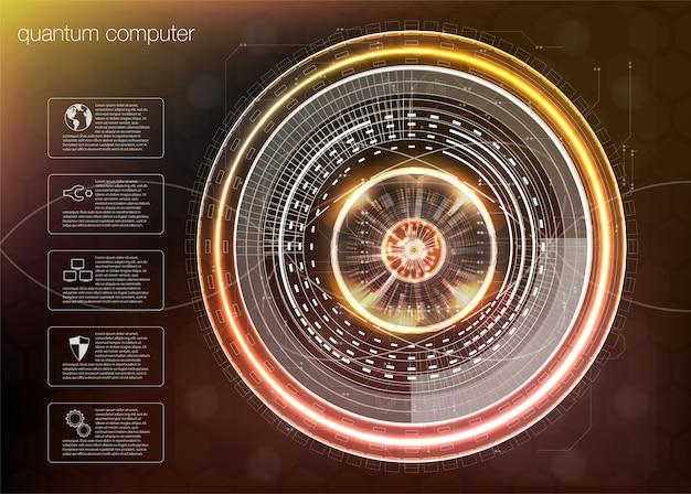 Komputery kwantowe, algorytmy big data, obliczenia kwantowe, technologie wizualizacji danych