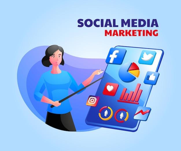 Koncepcja analizy strategii marketingowej mediów społecznościowych