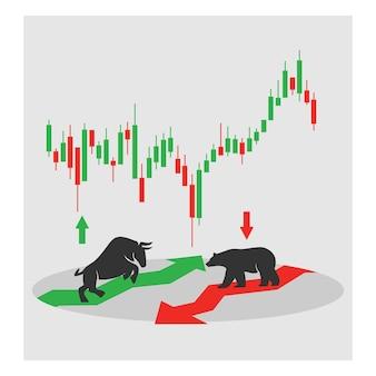 Koncepcja analizy technicznej bycza i niedźwiedzia