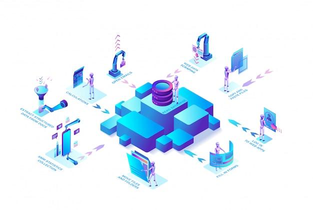 Koncepcja automatyzacji procesów robotycznych z robotami pracującymi z danymi, przesuwającymi się ramionami, wyodrębnianiem informacji ze stron internetowych, usługami technologii cyfrowej, izometryczną ilustracją wektorową 3d