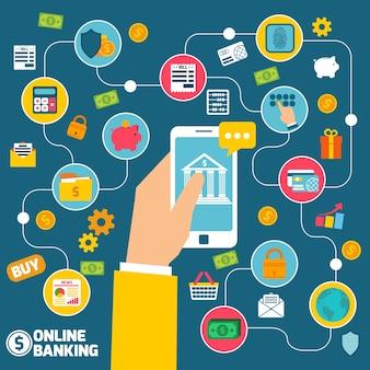 Koncepcja bankowości online