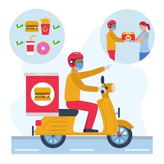 Koncepcja bezpiecznego dostarczania żywności