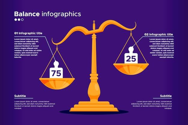 Koncepcja biznesowa infografiki równowagi