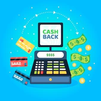 Koncepcja cashabck z kasą