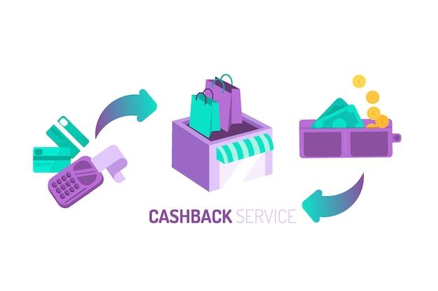 Koncepcja cashback z pieniędzy i sklepu