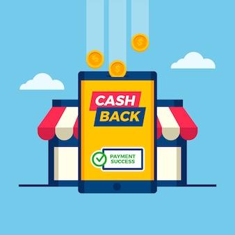 Koncepcja cashback ze smartfonem