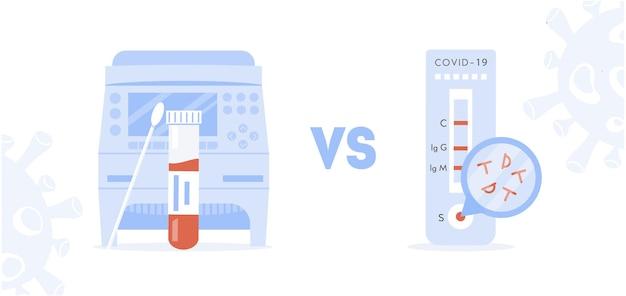 Koncepcja covid pcr w porównaniu z szybkim testem. porównanie między łańcuchową reakcją polimerazy i testem ekspresowym. maszyna do pcr z próbką medyczną i zestawem testowym na koronawirusa. ilustracja wektorowa płaski.