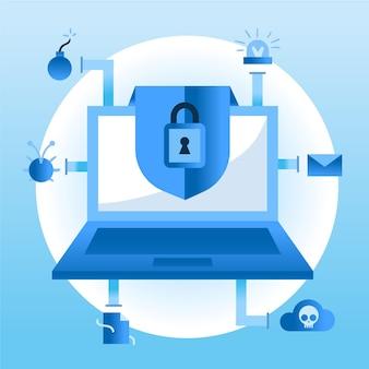Koncepcja cyberataku z kłódką