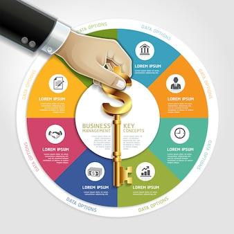 Koncepcja diagramu zarządzania przedsiębiorstwem. ręka biznesmen z symbolem klucza.