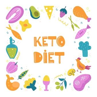 Koncepcja diety keto. pokarmy bogate w tłuszcz i białko. plakat z różnymi produktami. na białym tle.