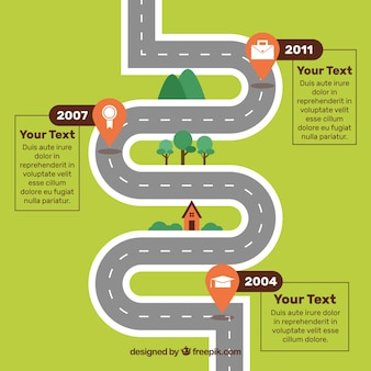 Koncepcja drogi na infografikę osi czasu