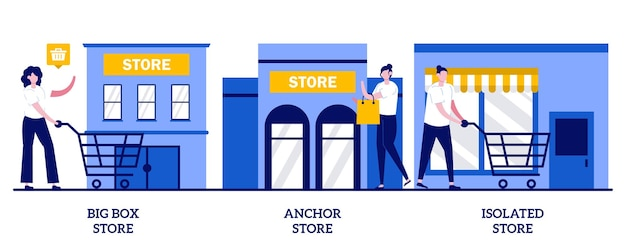 Koncepcja dużego pudełka, kotwicy i odizolowanego sklepu z małymi ludźmi. sklep detaliczny zestaw ilustracji wektorowych. superstore, centrum handlowe, dom towarowy, duży sprzedawca detaliczny, outlet z modą, metafora klienta.