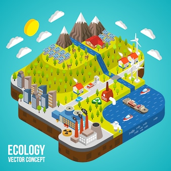 Koncepcja eco city