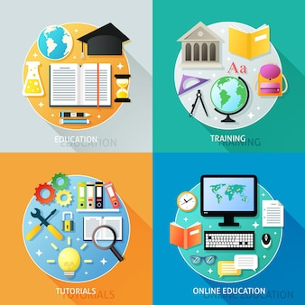 Koncepcja edukacji biznesowej