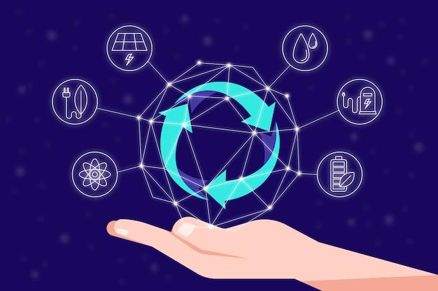 Koncepcja ekologii technologicznej i recykling