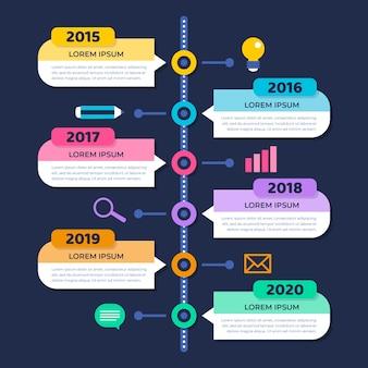 Koncepcja ewolucji infographic osi czasu