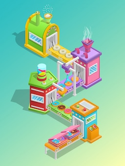 Koncepcja fabryki słodyczy