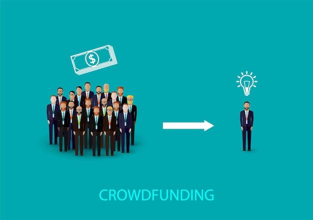 Koncepcja finansowania społecznościowego