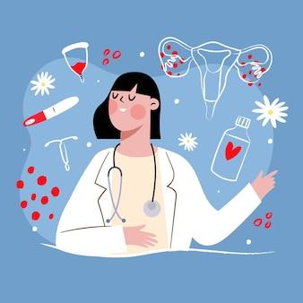 Koncepcja ginekologii