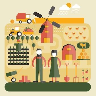 Koncepcja gospodarstwa rolnego